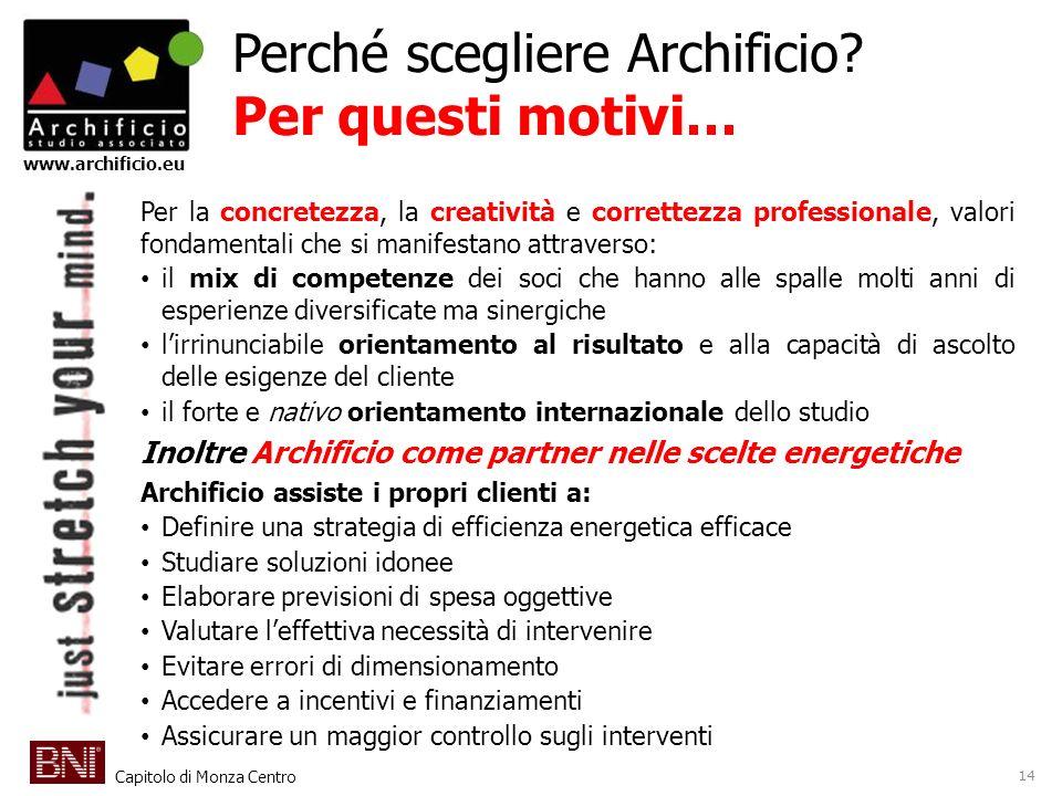 Capitolo di Monza Centro www.archificio.eu Perché scegliere Archificio? Per questi motivi… Per la concretezza, la creatività e correttezza professiona