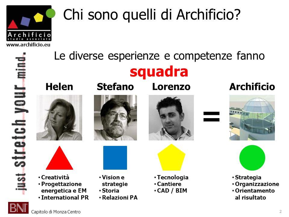 Capitolo di Monza Centro www.archificio.eu Chi sono quelli di Archificio? Le diverse esperienze e competenze fanno squadra 2 HelenStefano Lorenzo Arch