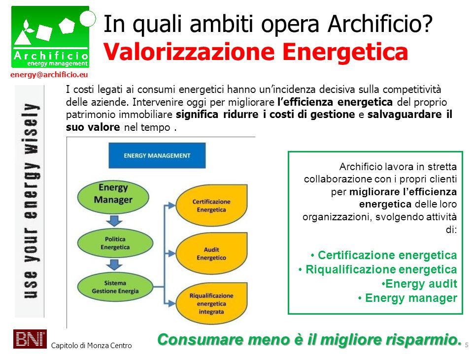 Capitolo di Monza Centro energy@archificio.eu 5 In quali ambiti opera Archificio? Valorizzazione Energetica I costi legati ai consumi energetici hanno