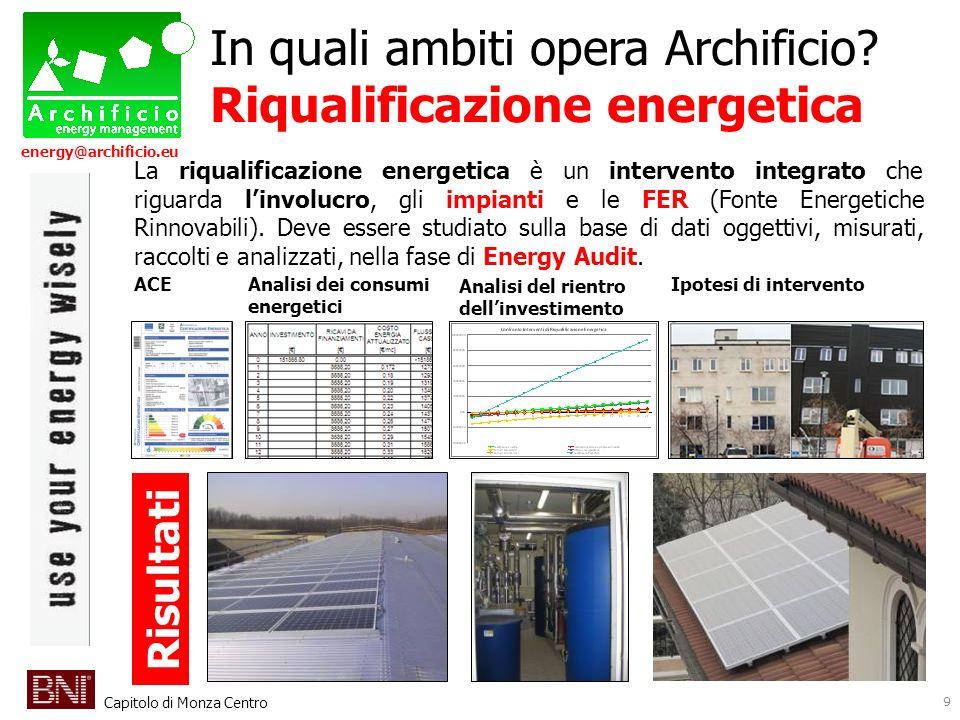 Capitolo di Monza Centro energy@archificio.eu 9 In quali ambiti opera Archificio? Riqualificazione energetica La riqualificazione energetica è un inte
