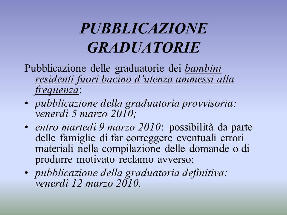 PUBBLICAZIONE GRADUATORIE Pubblicazione delle graduatorie dei bambini residenti fuori bacino dutenza ammessi alla frequenza: pubblicazione della gradu