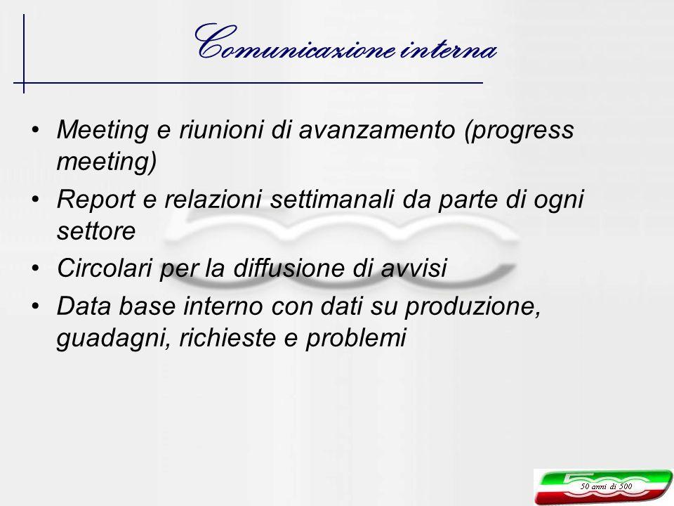 Comunicazione interna Meeting e riunioni di avanzamento (progress meeting) Report e relazioni settimanali da parte di ogni settore Circolari per la di