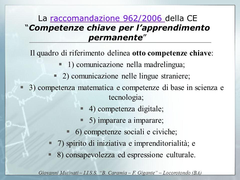 Giovanni Mutinati – I.I.S.S. B. Caramia – F. Gigante – Locorotondo (BA) La raccomandazione 962/2006 della CECompetenze chiave per lapprendimento perma