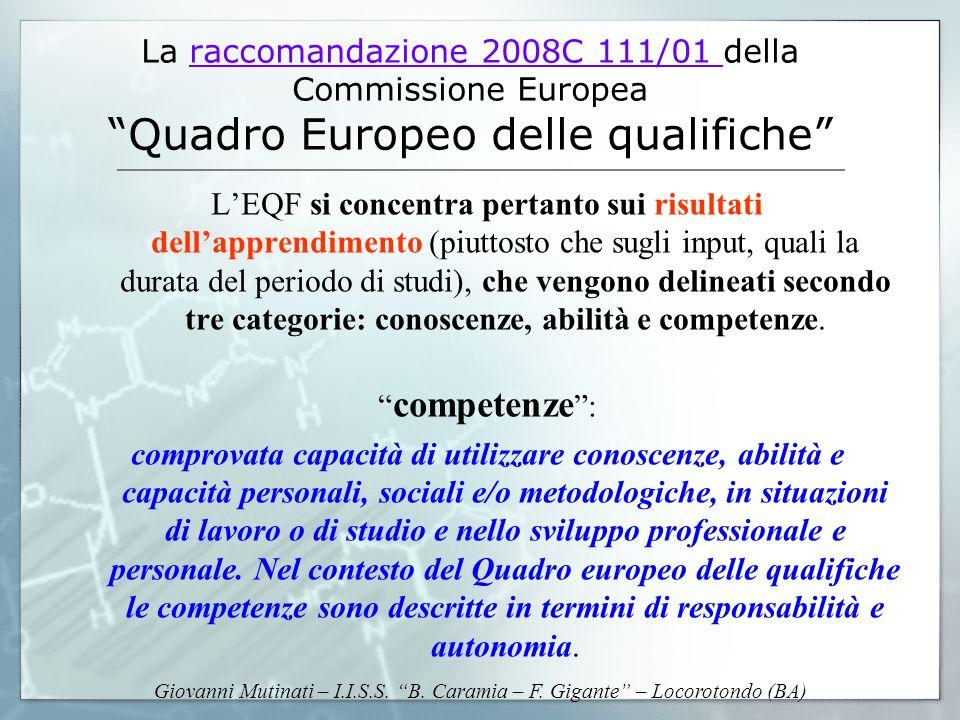 Giovanni Mutinati – I.I.S.S. B. Caramia – F. Gigante – Locorotondo (BA) La raccomandazione 2008C 111/01 della Commissione Europea Quadro Europeo delle