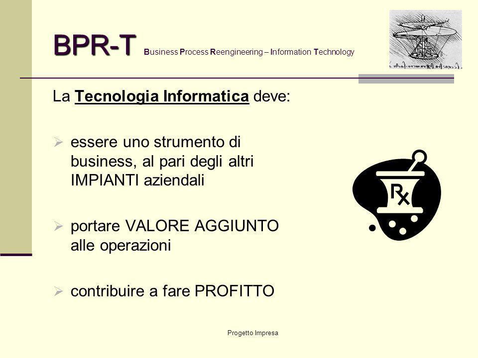 Progetto Impresa BPR-T BPR-T Business Process Reengineering – Information Technology Lo STRUMENTO DI LAVORO ormai indispensabile La TECNOLOGIA INFORMA