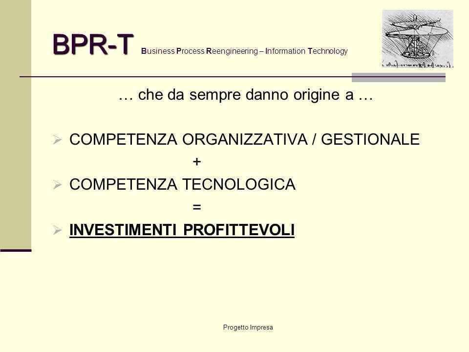 Progetto Impresa BPR-T BPR-T Business Process Reengineering – Information Technology … quindi … Al pari di tutti gli altri impianti e macchinari azien
