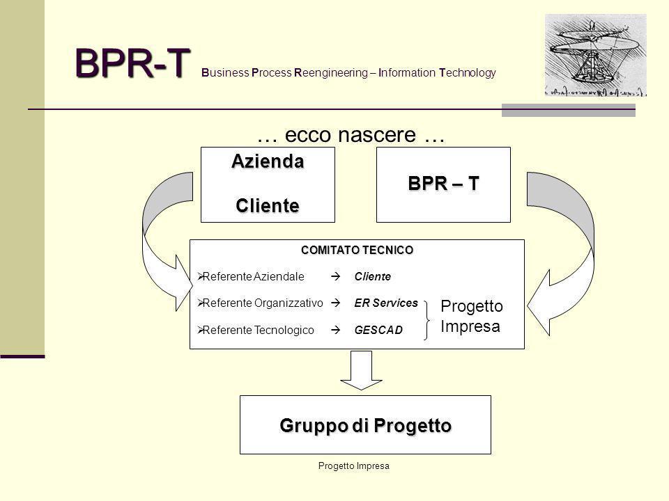 Progetto Impresa BPR-T BPR-T Business Process Reengineering – Information Technology … che da sempre danno origine a … COMPETENZA ORGANIZZATIVA / GEST