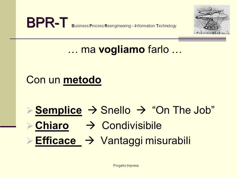 Progetto Impresa BPR-T BPR-T Business Process Reengineering – Information Technology … ma vogliamo farlo … Con un metodo Semplice Snello On The Job Ch