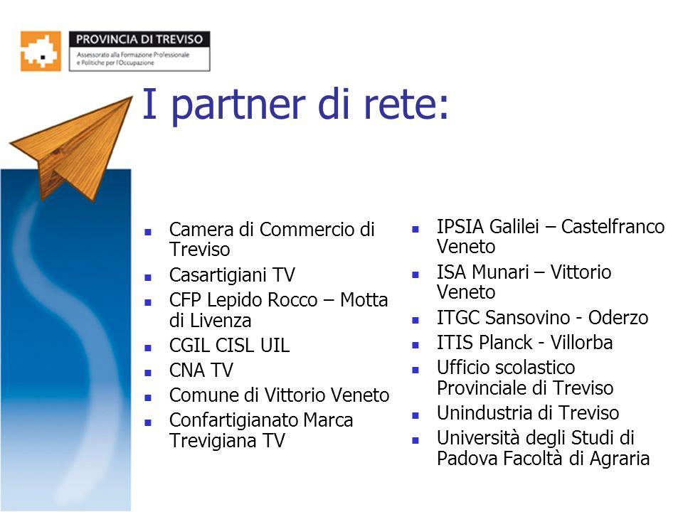 I partner di rete: Camera di Commercio di Treviso Casartigiani TV CFP Lepido Rocco – Motta di Livenza CGIL CISL UIL CNA TV Comune di Vittorio Veneto C