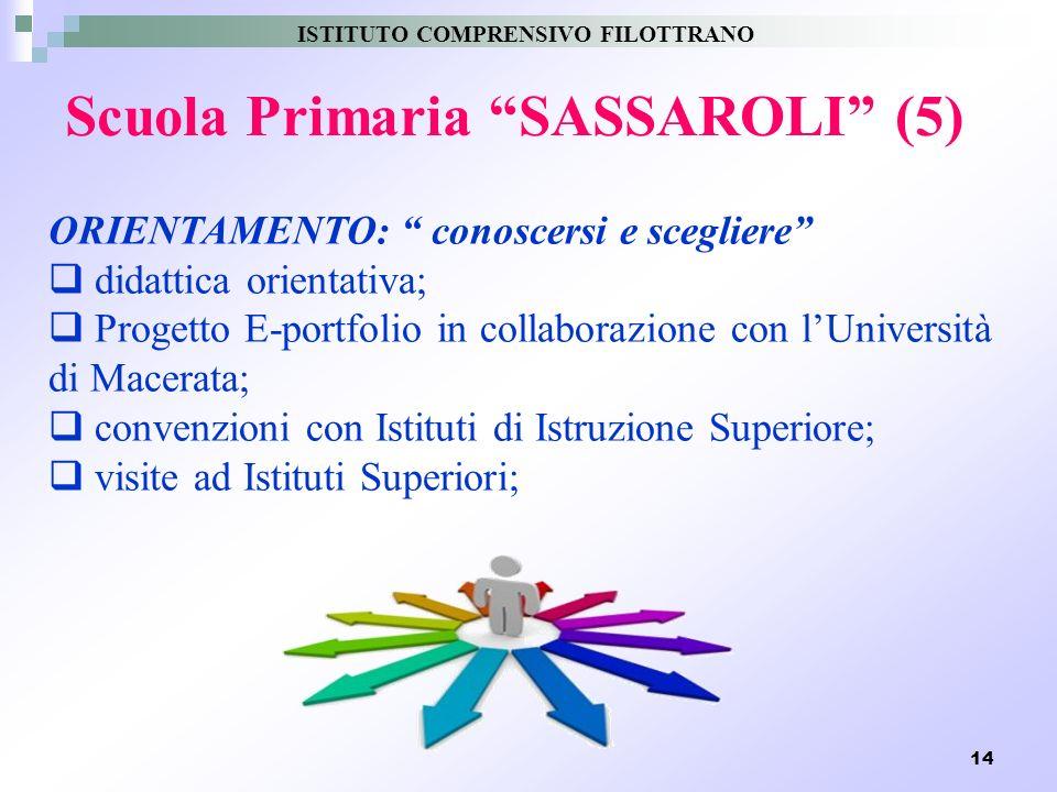14 Scuola Primaria SASSAROLI (5) ORIENTAMENTO: conoscersi e scegliere didattica orientativa; Progetto E-portfolio in collaborazione con lUniversità di