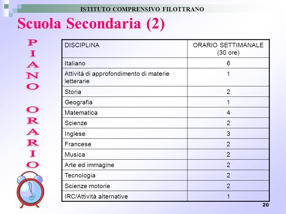 20 Scuola Secondaria (2) ISTITUTO COMPRENSIVO FILOTTRANO DISCIPLINAORARIO SETTIMANALE (30 ore) Italiano6 Attività di approfondimento di materie letter