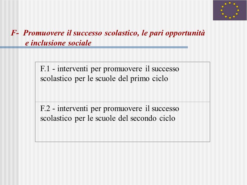 F.1 - interventi per promuovere il successo scolastico per le scuole del primo ciclo F.2 - interventi per promuovere il successo scolastico per le scuole del secondo ciclo F- Promuovere il successo scolastico, le pari opportunità e inclusione sociale