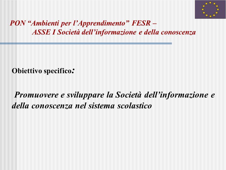 PON Ambienti per lApprendimento FESR – ASSE I Società dellinformazione e della conoscenza Obiettivo specifico : Promuovere e sviluppare la Società dellinformazione e della conoscenza nel sistema scolastico