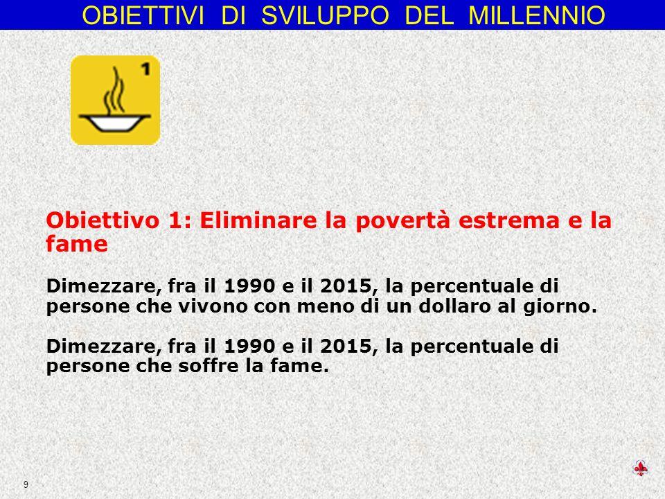 OBIETTIVI DI SVILUPPO DEL MILLENNIO 9 Obiettivo 1: Eliminare la povertà estrema e la fame Dimezzare, fra il 1990 e il 2015, la percentuale di persone che vivono con meno di un dollaro al giorno.