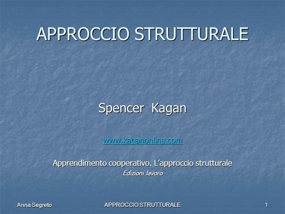 Anna SegretoAPPROCCIO STRUTTURALE1 Spencer Kagan www.kaganonline.com Apprendimento cooperativo. Lapproccio strutturale Edizioni lavoro