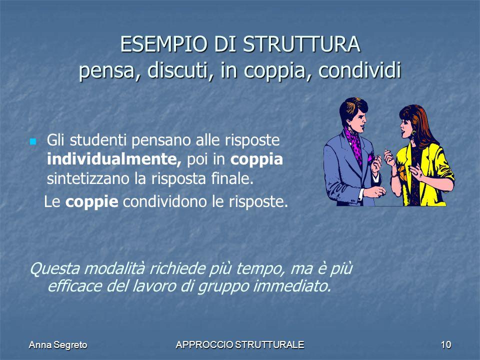 Anna SegretoAPPROCCIO STRUTTURALE10 ESEMPIO DI STRUTTURA pensa, discuti, in coppia, condividi Gli studenti pensano alle risposte individualmente, poi