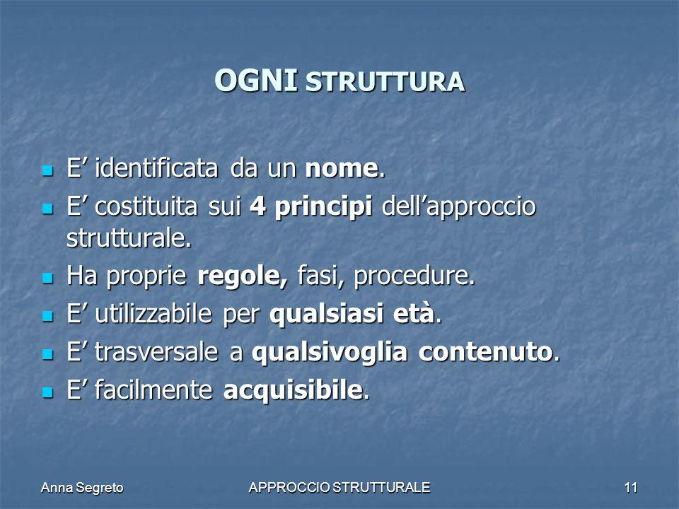 Anna SegretoAPPROCCIO STRUTTURALE11 OGNI STRUTTURA E identificata da un nome. E identificata da un nome. E costituita sui 4 principi dellapproccio str