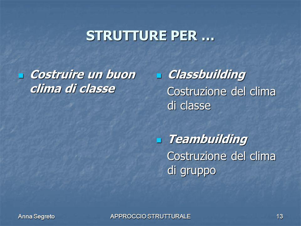 Anna SegretoAPPROCCIO STRUTTURALE13 STRUTTURE PER … Costruire un buon clima di classe Costruire un buon clima di classe Classbuilding Classbuilding Co