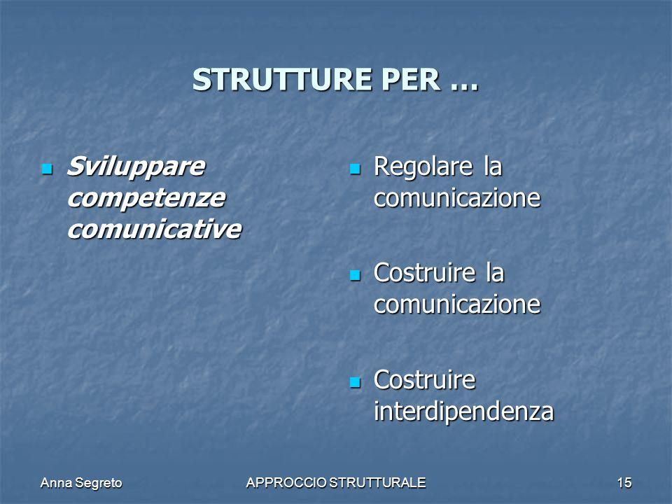 Anna SegretoAPPROCCIO STRUTTURALE15 STRUTTURE PER … Sviluppare competenze comunicative Sviluppare competenze comunicative Regolare la comunicazione Re