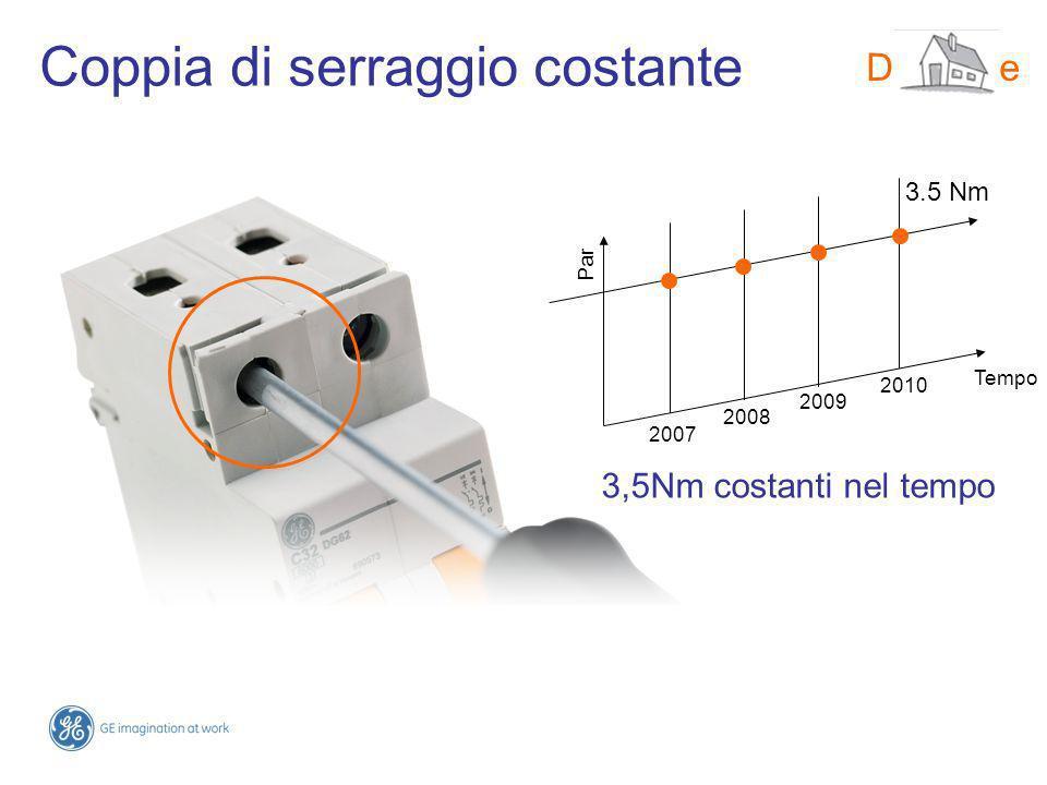 Coppia di serraggio costante DMS-line Tempo Par 2010 2009 2008 2007 3.5 Nm 3,5Nm costanti nel tempo