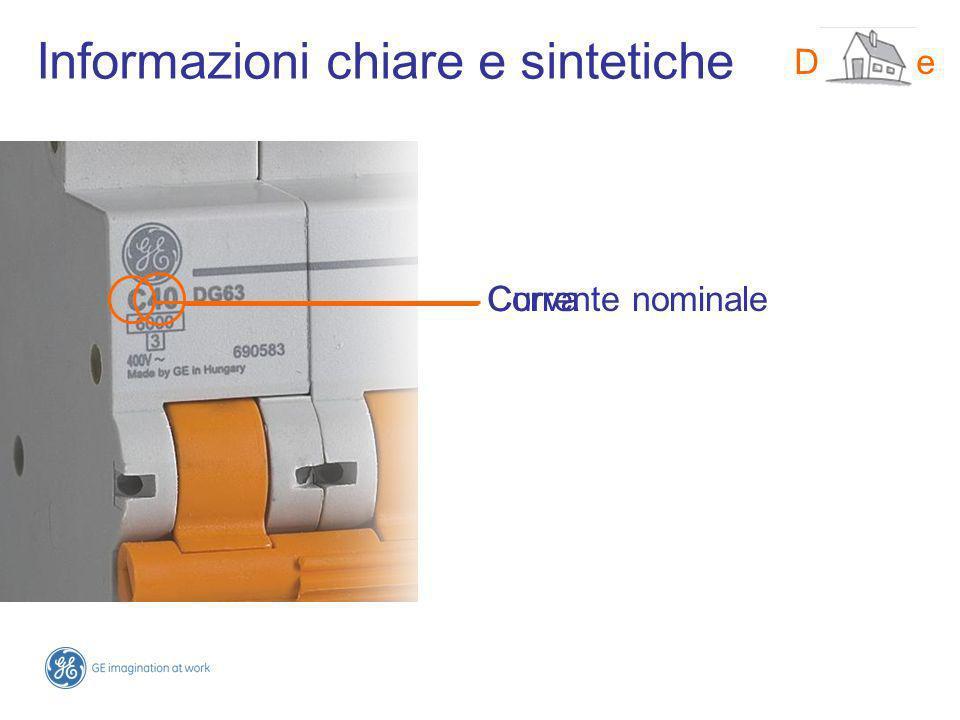 Corrente nominale DMS-line Informazioni chiare e sintetiche Curva