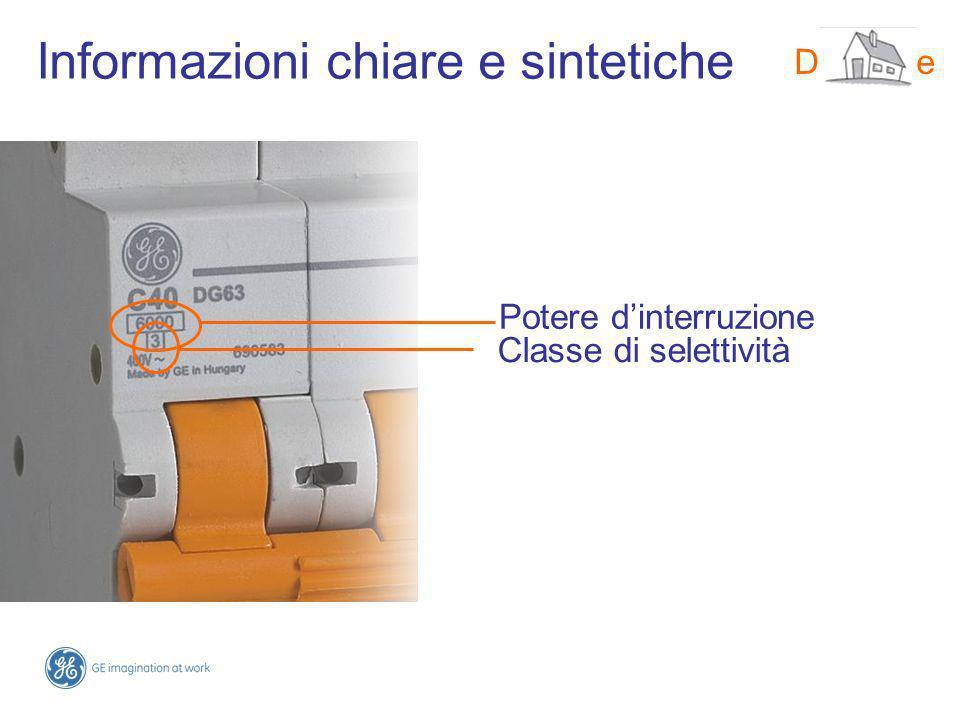 Codice prodotto DMS-line Codice dordinazione Informazioni chiare e sintetiche