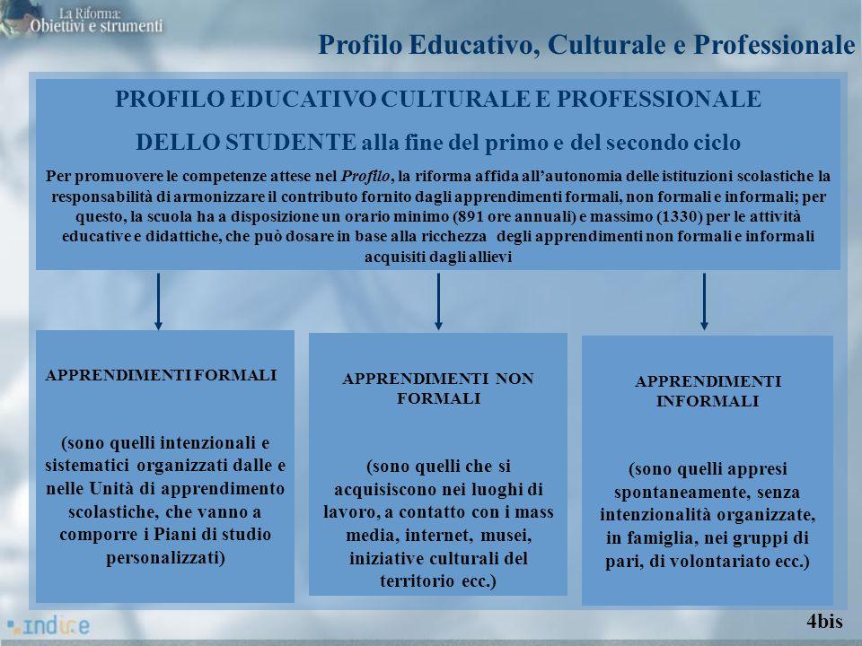 PROFILO EDUCATIVO CULTURALE E PROFESSIONALE DELLO STUDENTE alla fine del primo e del secondo ciclo Per promuovere le competenze attese nel Profilo, la