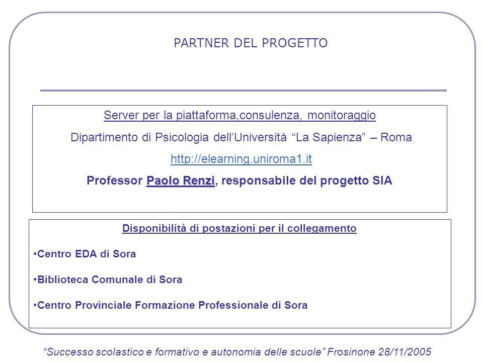 PARTNER DEL PROGETTO Server per la piattaforma,consulenza, monitoraggio Dipartimento di Psicologia dellUniversità La Sapienza – Roma http://elearning.