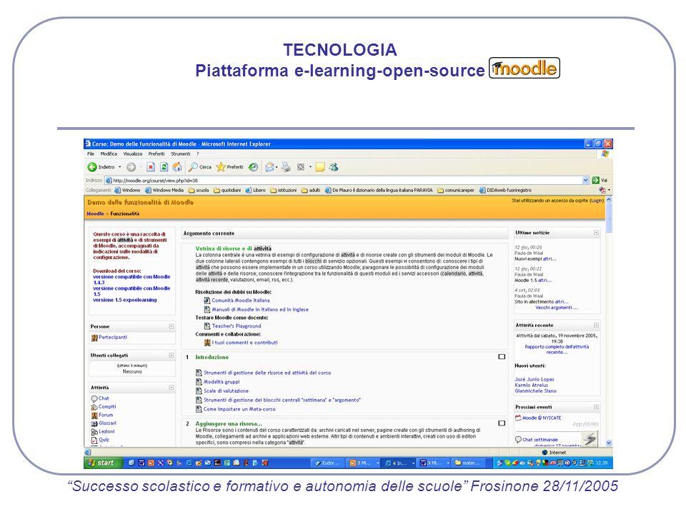 TECNOLOGIA Piattaforma e-learning-open-source Successo scolastico e formativo e autonomia delle scuole Frosinone 28/11/2005