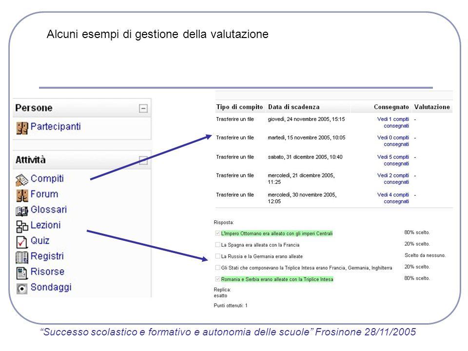 Alcuni esempi di gestione della valutazione Successo scolastico e formativo e autonomia delle scuole Frosinone 28/11/2005