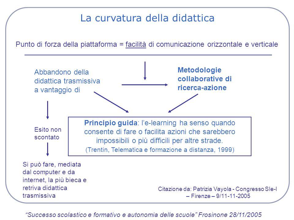 La curvatura della didattica Punto di forza della piattaforma = facilità di comunicazione orizzontale e verticale Abbandono della didattica trasmissiv