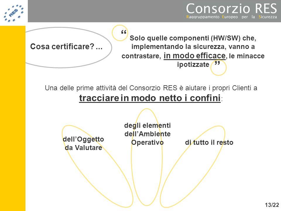 Cosa certificare?... Solo quelle componenti (HW/SW) che, implementando la sicurezza, vanno a contrastare, in modo efficace, le minacce ipotizzate Una
