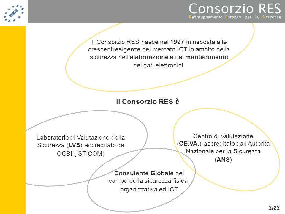 Il Consorzio RES è Il Consorzio RES nasce nel 1997 in risposta alle crescenti esigenze del mercato ICT in ambito della sicurezza nell'elaborazione e n