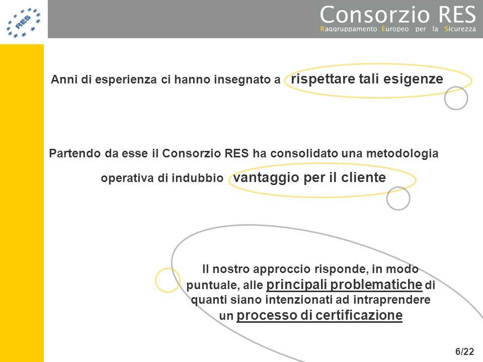 Partendo da esse il Consorzio RES ha consolidato una metodologia operativa di indubbio vantaggio per il cliente Anni di esperienza ci hanno insegnato