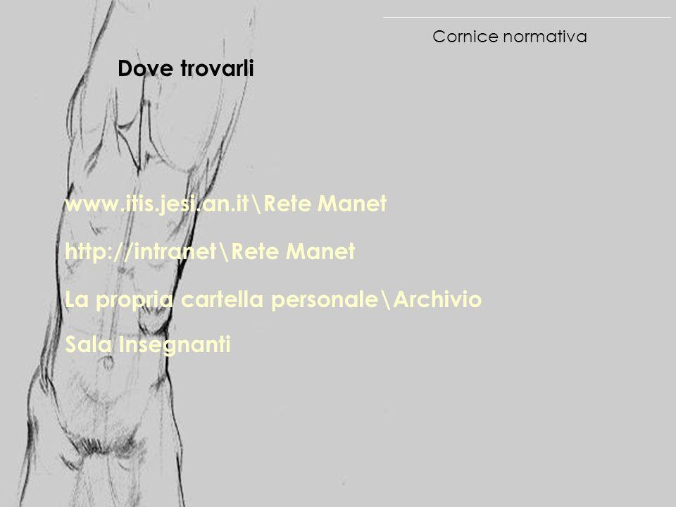 Cornice normativa Dove trovarli www.itis.jesi.an.it\Rete Manet http://intranet\Rete Manet La propria cartella personale\Archivio Sala Insegnanti