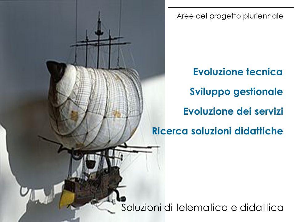 Aree del progetto pluriennale Soluzioni di telematica e didattica Evoluzione tecnica Sviluppo gestionale Evoluzione dei servizi Ricerca soluzioni dida