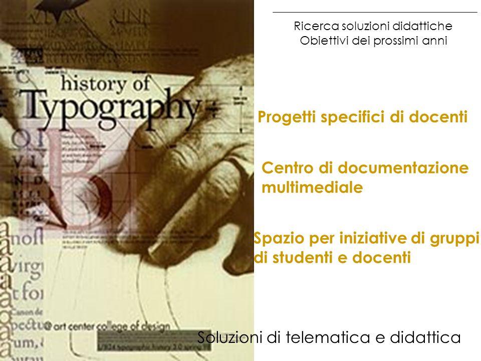 Ricerca soluzioni didattiche Obiettivi dei prossimi anni Progetti specifici di docenti Centro di documentazione multimediale Spazio per iniziative di