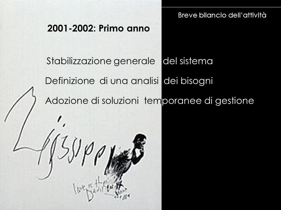 Breve bilancio dellattività 2001-2002: Primo anno Stabilizzazione generale del sistema Definizione di una analisi dei bisogni Adozione di soluzioni te