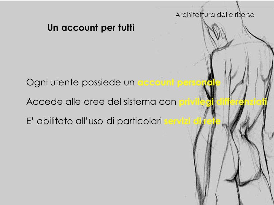 Architettura delle risorse Un account per tutti Ogni utente possiede un account personale Accede alle aree del sistema con privilegi differenziati E a