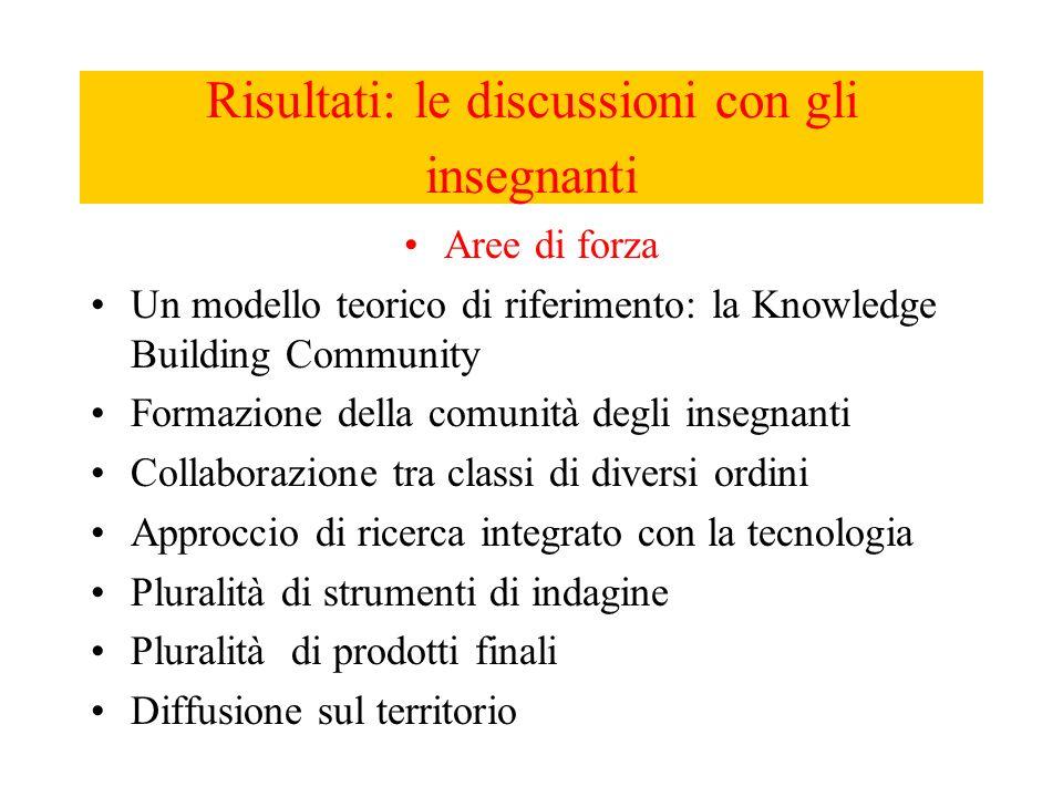 Risultati: le discussioni con gli insegnanti Aree di forza Un modello teorico di riferimento: la Knowledge Building Community Formazione della comunit