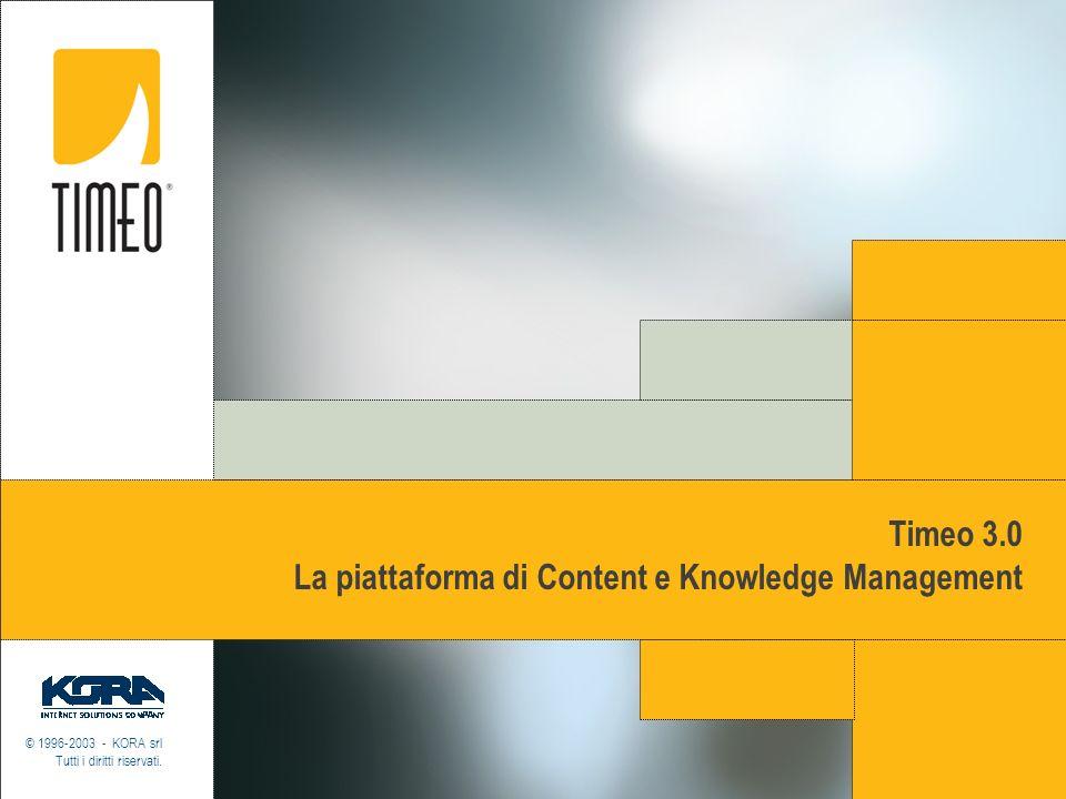 Timeo 3.0 La piattaforma di Content e Knowledge Management © 1996-2003 - KORA srl Tutti i diritti riservati.