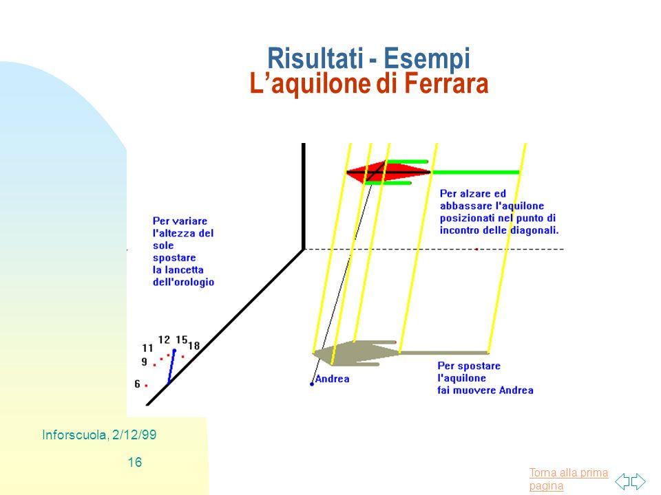 Torna alla prima pagina Inforscuola, 2/12/99 16 Risultati - Esempi Laquilone di Ferrara