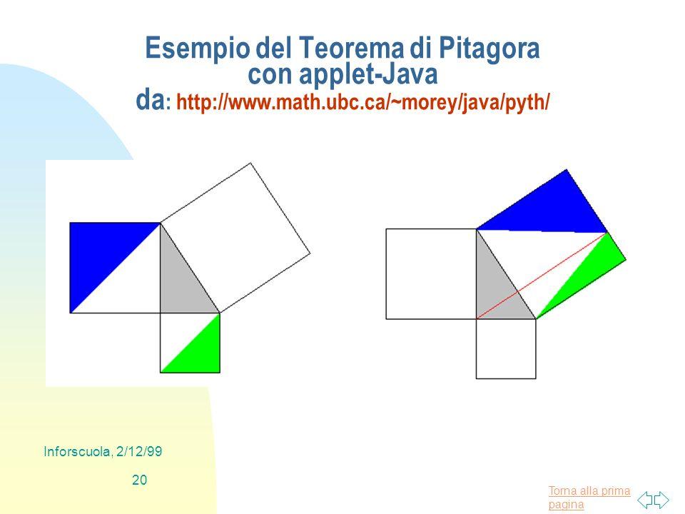 Torna alla prima pagina Inforscuola, 2/12/99 20 Esempio del Teorema di Pitagora con applet-Java da : http://www.math.ubc.ca/~morey/java/pyth/