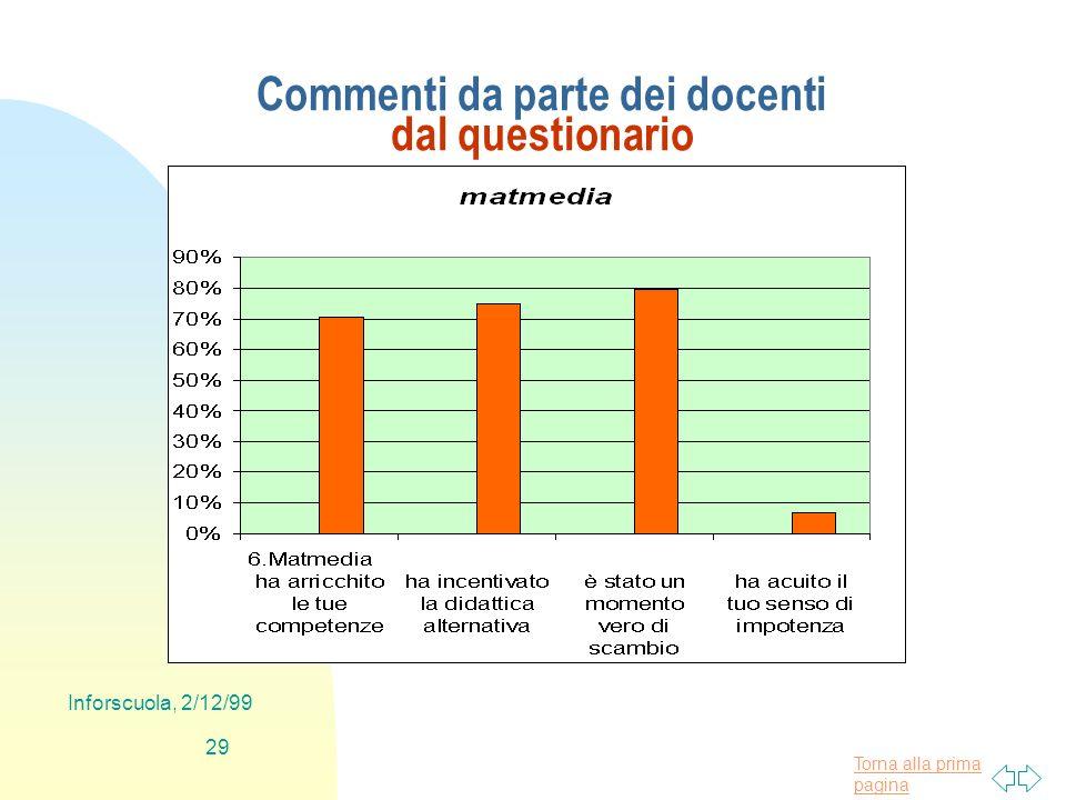 Torna alla prima pagina Inforscuola, 2/12/99 29 Commenti da parte dei docenti dal questionario