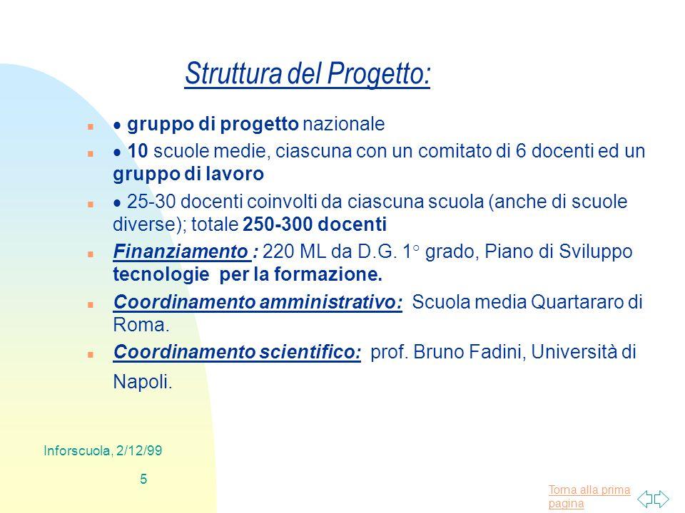 Torna alla prima pagina Inforscuola, 2/12/99 5 Struttura del Progetto: n gruppo di progetto nazionale n 10 scuole medie, ciascuna con un comitato di 6