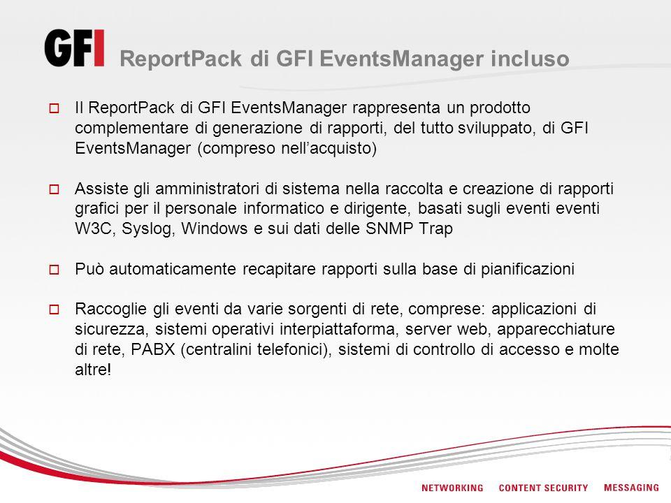 ReportPack di GFI EventsManager incluso Il ReportPack di GFI EventsManager rappresenta un prodotto complementare di generazione di rapporti, del tutto sviluppato, di GFI EventsManager (compreso nellacquisto) Assiste gli amministratori di sistema nella raccolta e creazione di rapporti grafici per il personale informatico e dirigente, basati sugli eventi eventi W3C, Syslog, Windows e sui dati delle SNMP Trap Può automaticamente recapitare rapporti sulla base di pianificazioni Raccoglie gli eventi da varie sorgenti di rete, comprese: applicazioni di sicurezza, sistemi operativi interpiattaforma, server web, apparecchiature di rete, PABX (centralini telefonici), sistemi di controllo di accesso e molte altre!