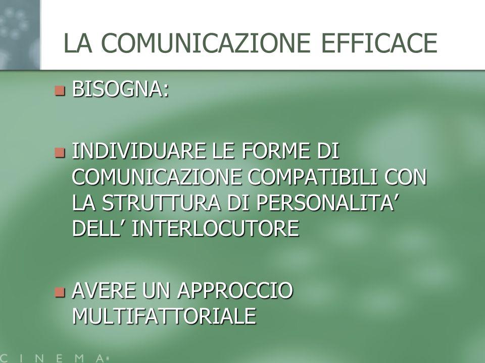 LA COMUNICAZIONE EFFICACE BISOGNA: BISOGNA: INDIVIDUARE LE FORME DI COMUNICAZIONE COMPATIBILI CON LA STRUTTURA DI PERSONALITA DELL INTERLOCUTORE INDIV