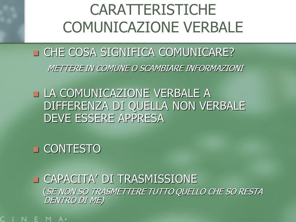 CARATTERISTICHE COMUNICAZIONE VERBALE CHE COSA SIGNIFICA COMUNICARE? CHE COSA SIGNIFICA COMUNICARE? METTERE IN COMUNE O SCAMBIARE INFORMAZIONI METTERE