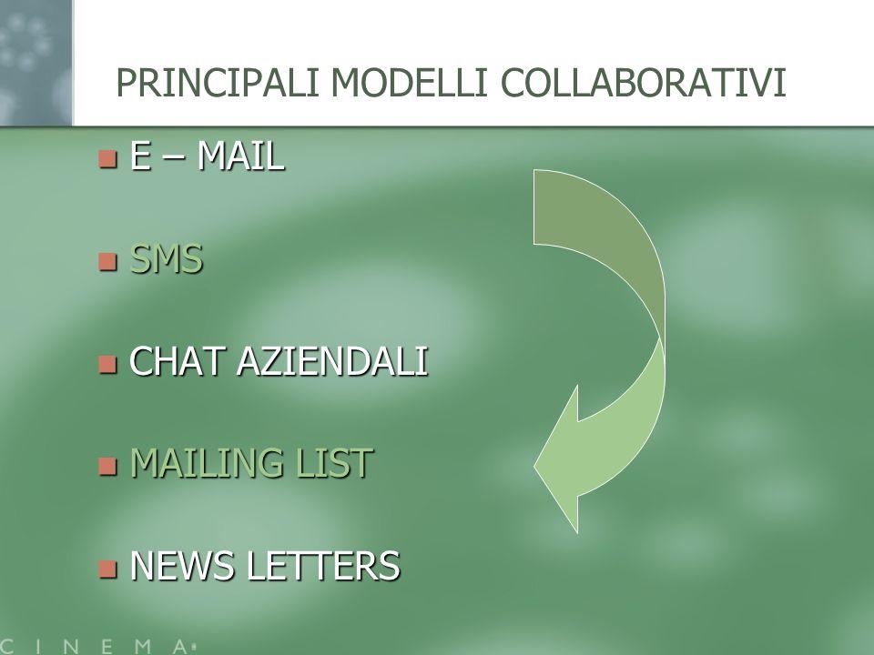 PRINCIPALI MODELLI COLLABORATIVI E – MAIL E – MAIL SMS SMS CHAT AZIENDALI CHAT AZIENDALI MAILING LIST MAILING LIST NEWS LETTERS NEWS LETTERS