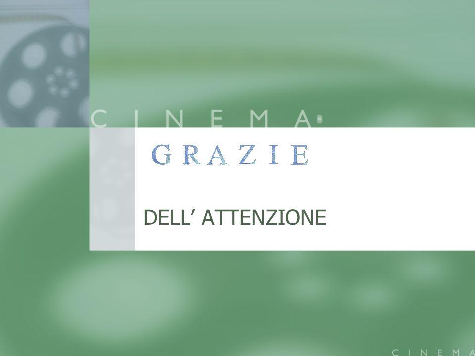DELL ATTENZIONE